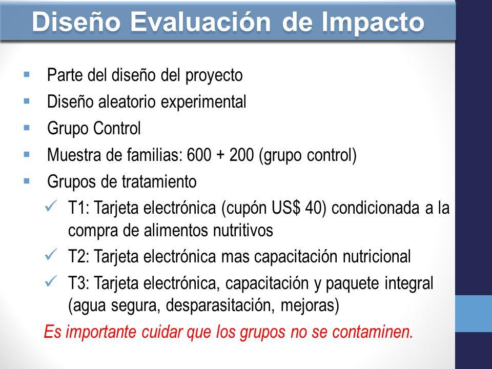Diseño Evaluación de Impacto