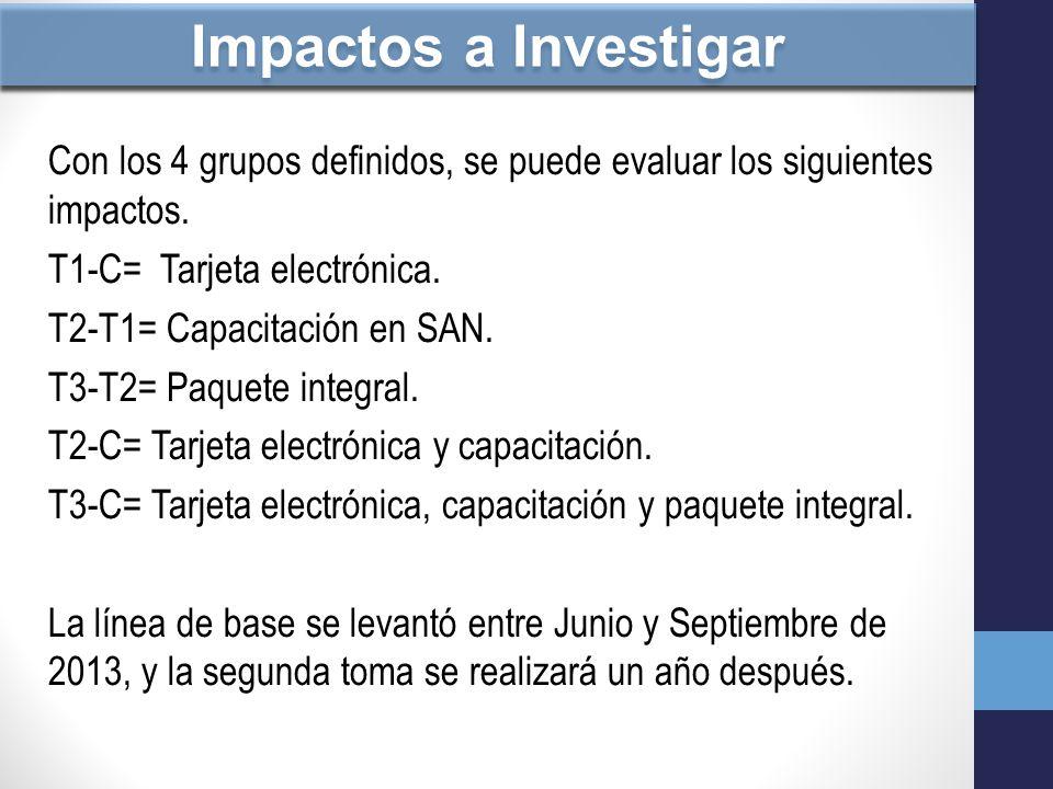 Impactos a Investigar Con los 4 grupos definidos, se puede evaluar los siguientes impactos. T1-C= Tarjeta electrónica.