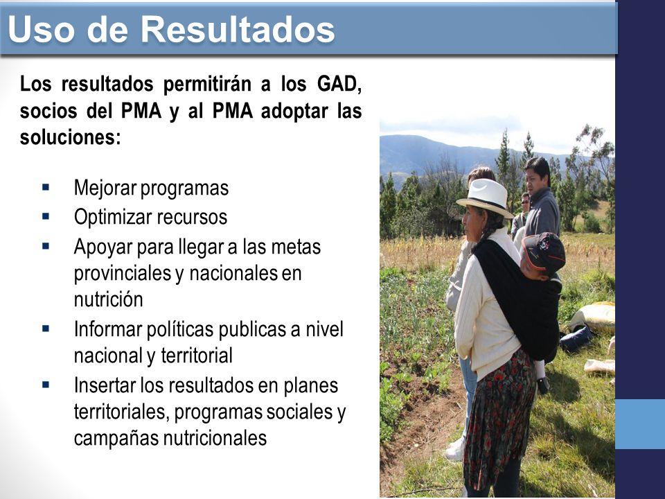 Uso de Resultados Los resultados permitirán a los GAD, socios del PMA y al PMA adoptar las soluciones: