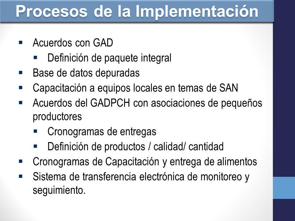 Procesos de la Implementación