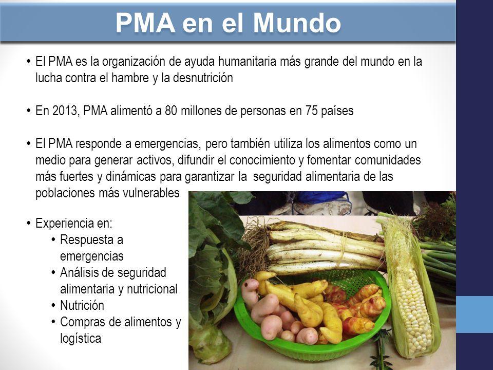 PMA en el Mundo El PMA es la organización de ayuda humanitaria más grande del mundo en la lucha contra el hambre y la desnutrición.