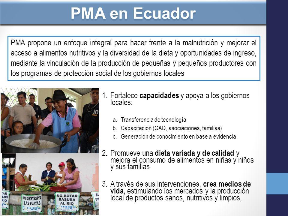 PMA en Ecuador