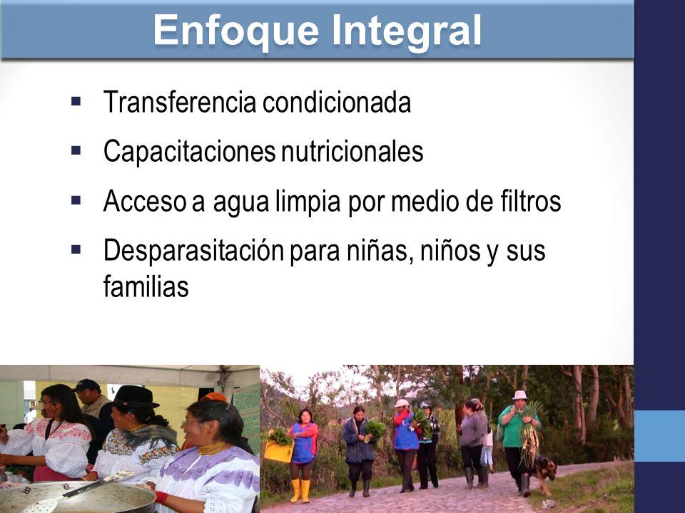 Enfoque Integral Transferencia condicionada