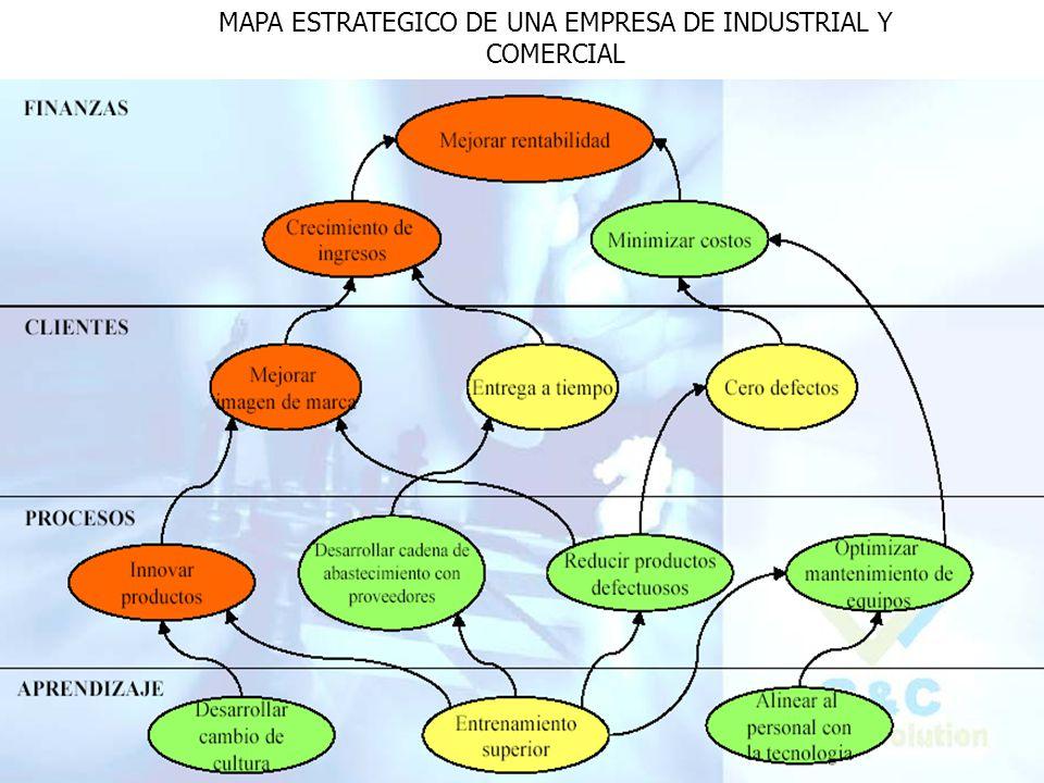 MAPA ESTRATEGICO DE UNA EMPRESA DE INDUSTRIAL Y COMERCIAL