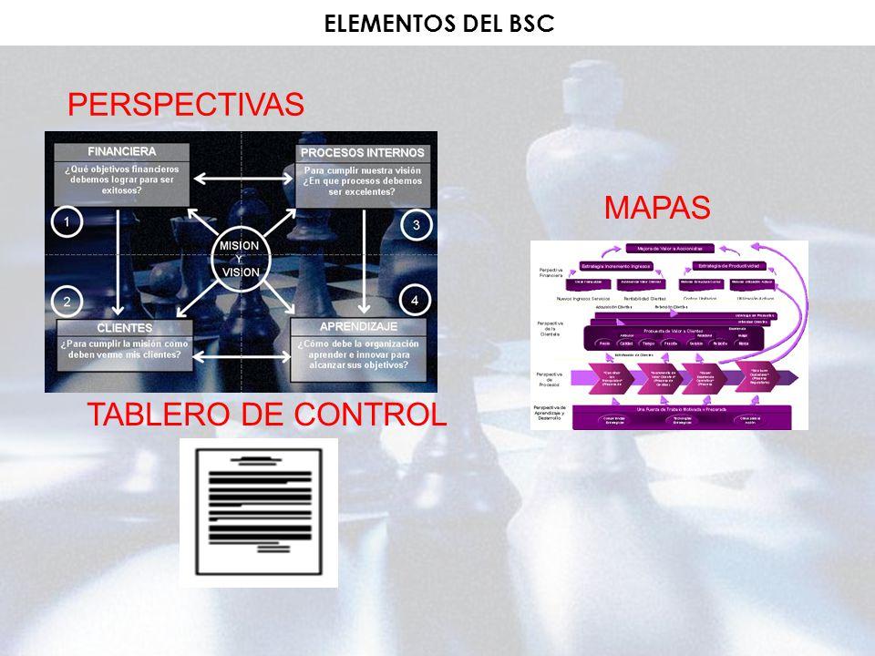 ELEMENTOS DEL BSC PERSPECTIVAS MAPAS TABLERO DE CONTROL