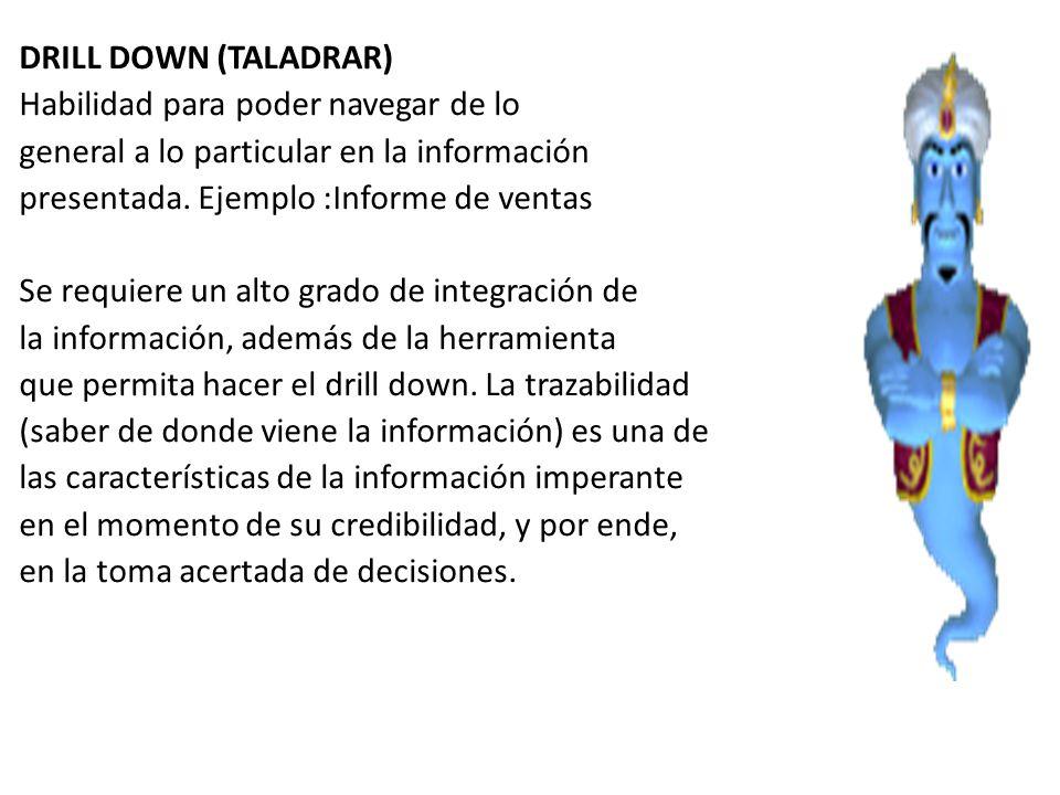 DRILL DOWN (TALADRAR) Habilidad para poder navegar de lo general a lo particular en la información presentada.