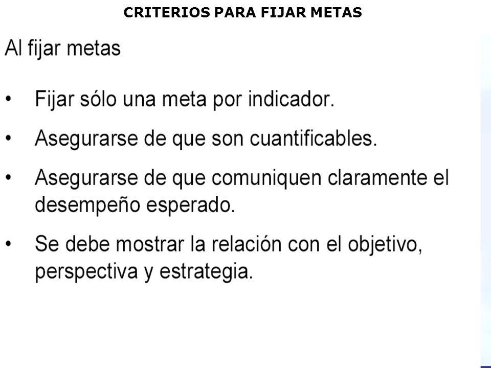 CRITERIOS PARA FIJAR METAS