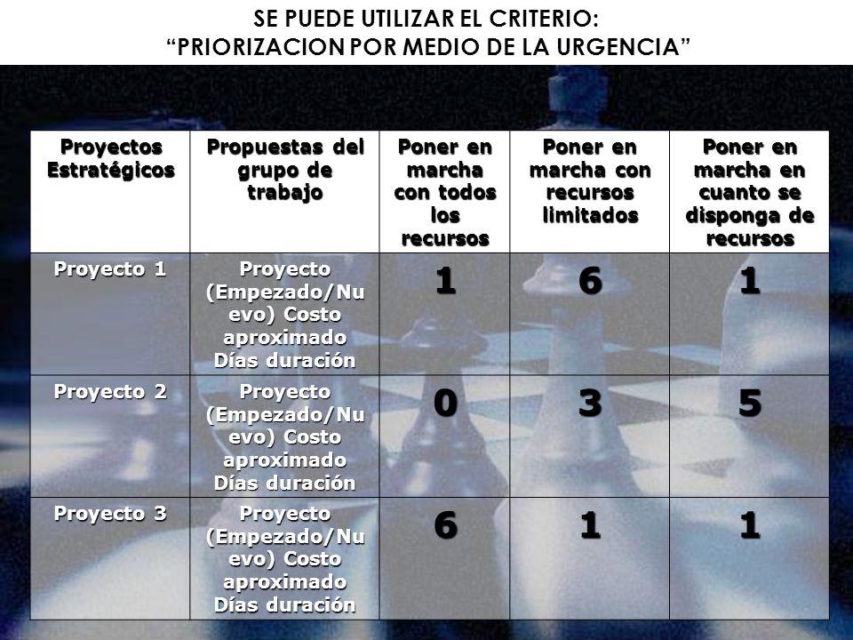 1 6 3 5 SE PUEDE UTILIZAR EL CRITERIO: