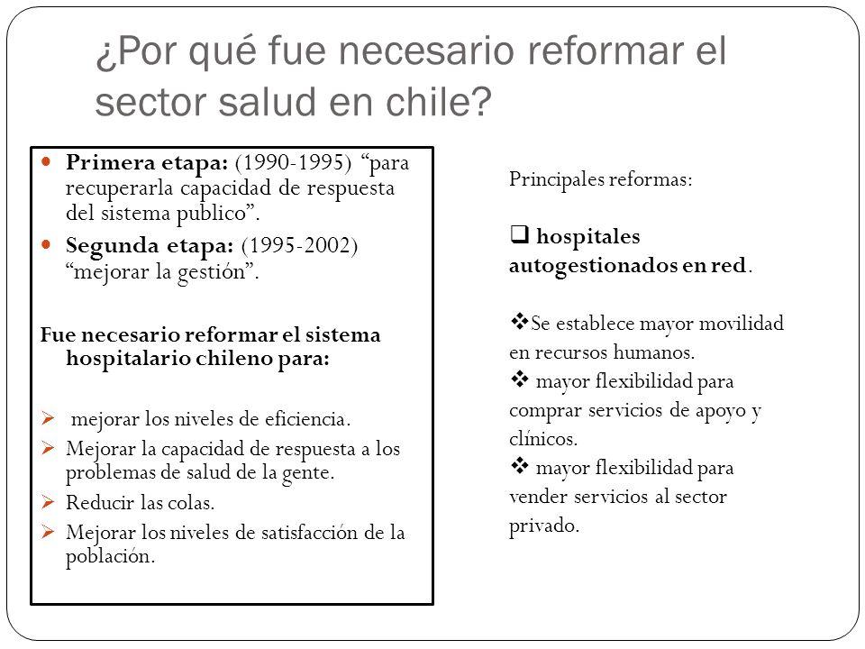 ¿Por qué fue necesario reformar el sector salud en chile