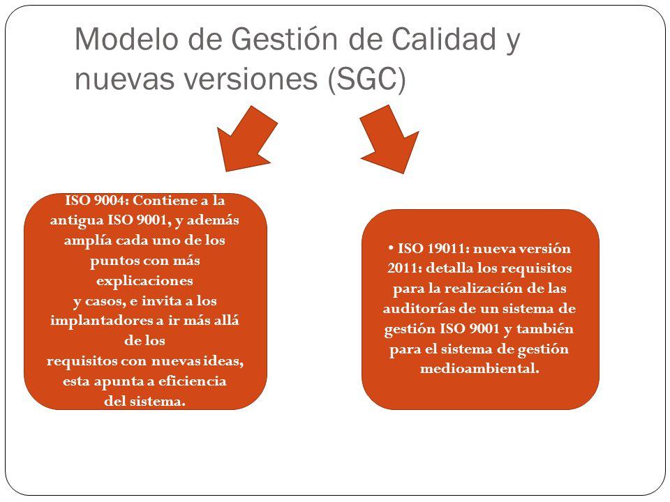 Modelo de Gestión de Calidad y nuevas versiones (SGC)
