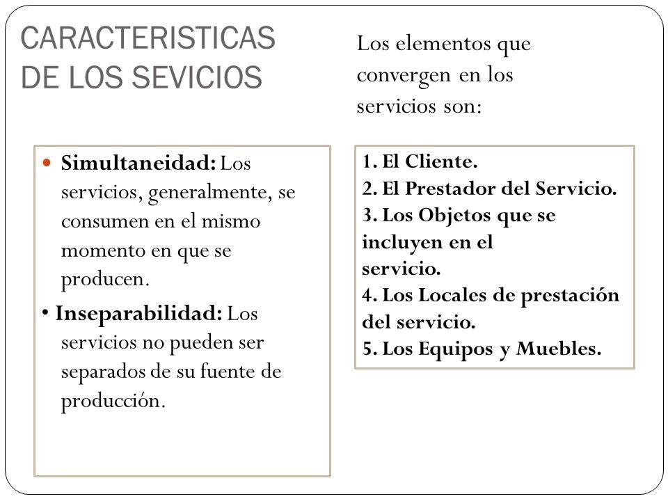 CARACTERISTICAS DE LOS SEVICIOS