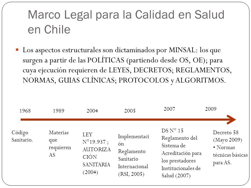 Marco Legal para la Calidad en Salud en Chile