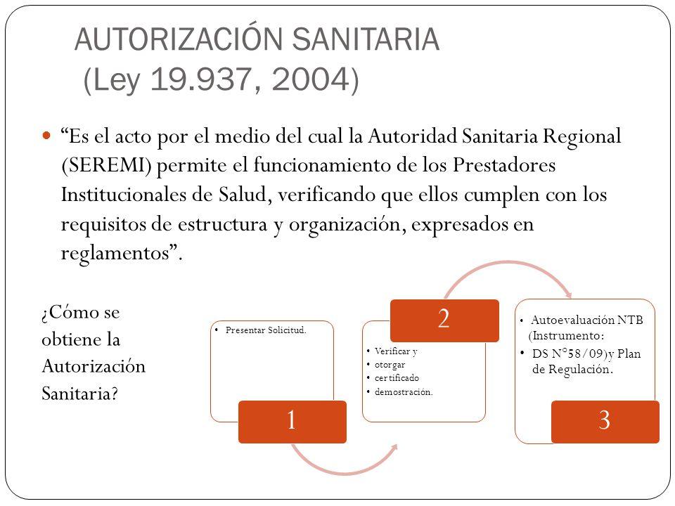 AUTORIZACIÓN SANITARIA (Ley 19.937, 2004)
