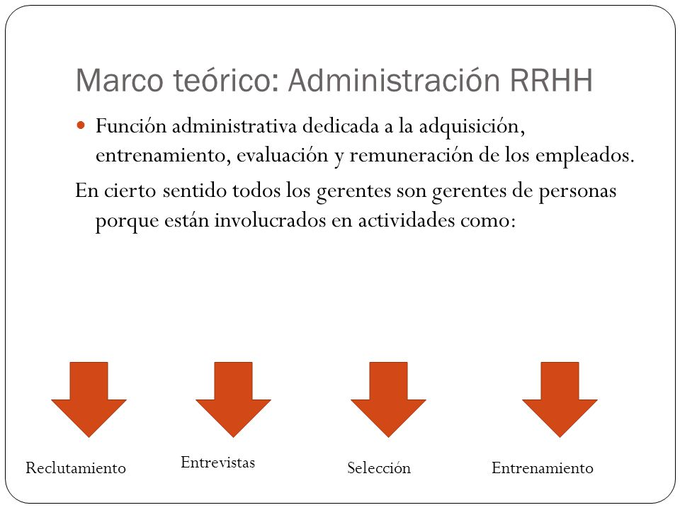 Marco teórico: Administración RRHH