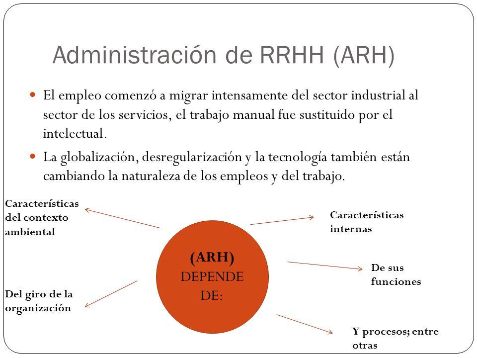 Administración de RRHH (ARH)