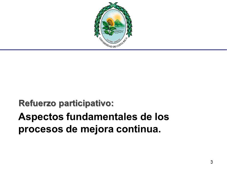 Aspectos fundamentales de los procesos de mejora continua.