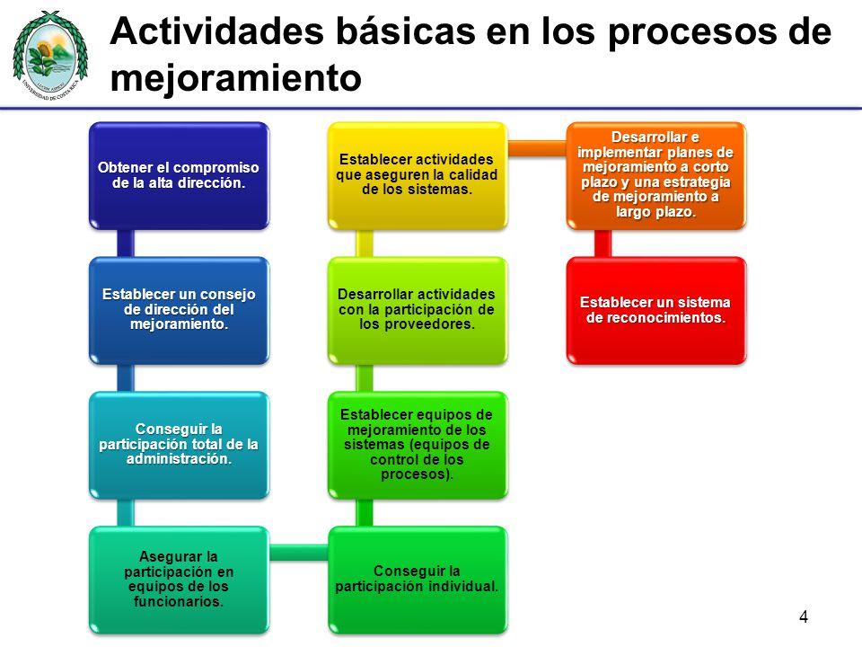 Actividades básicas en los procesos de mejoramiento