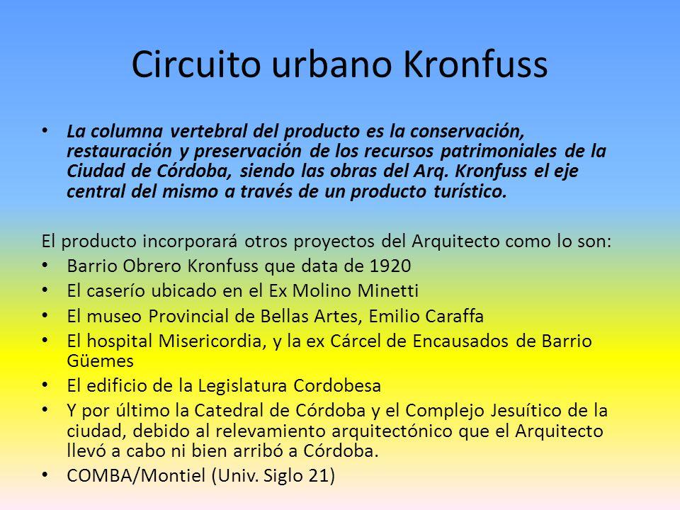 Circuito urbano Kronfuss