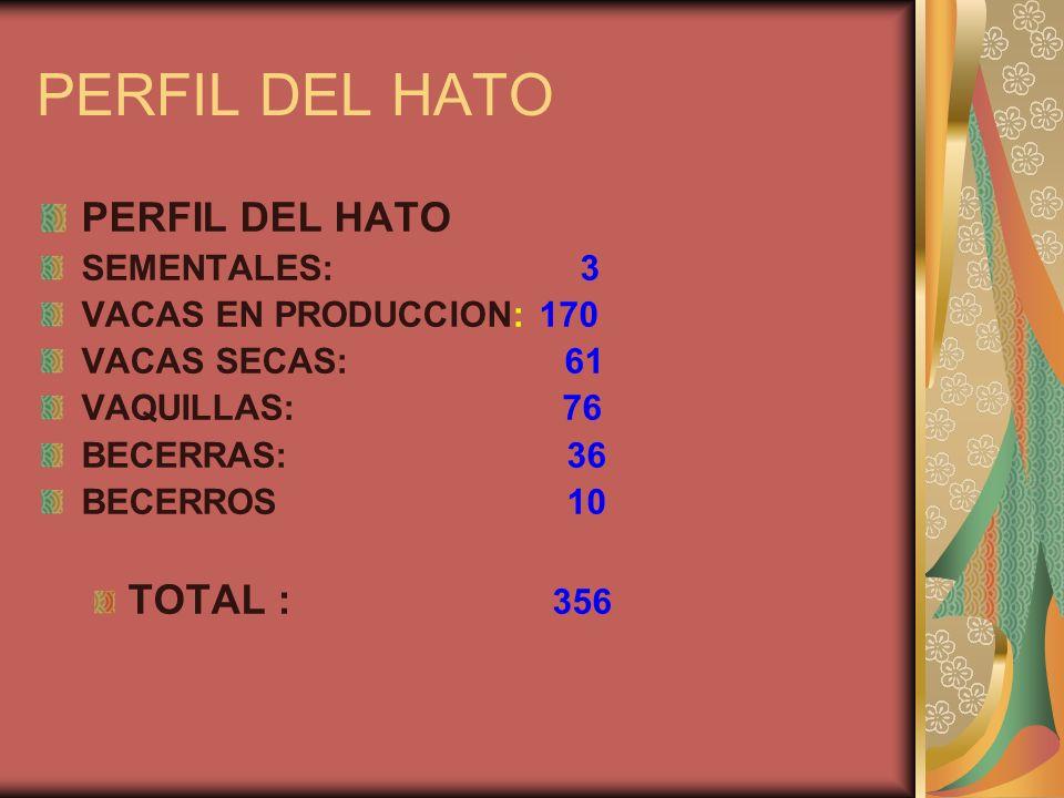 PERFIL DEL HATO PERFIL DEL HATO TOTAL : 356 SEMENTALES: 3