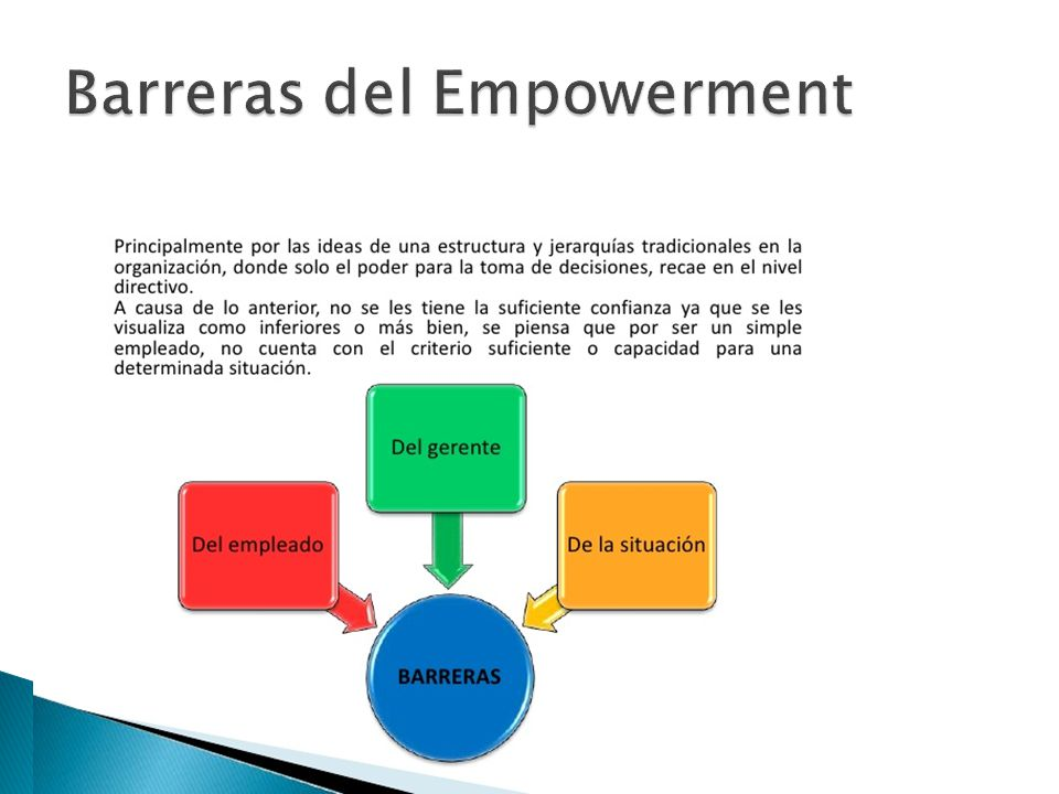 Barreras del Empowerment