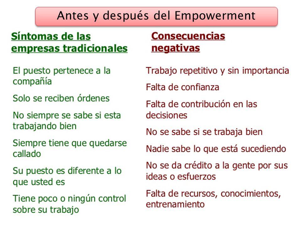 Antes y después del Empowerment