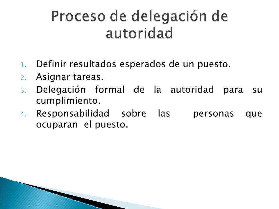 Proceso de delegación de autoridad