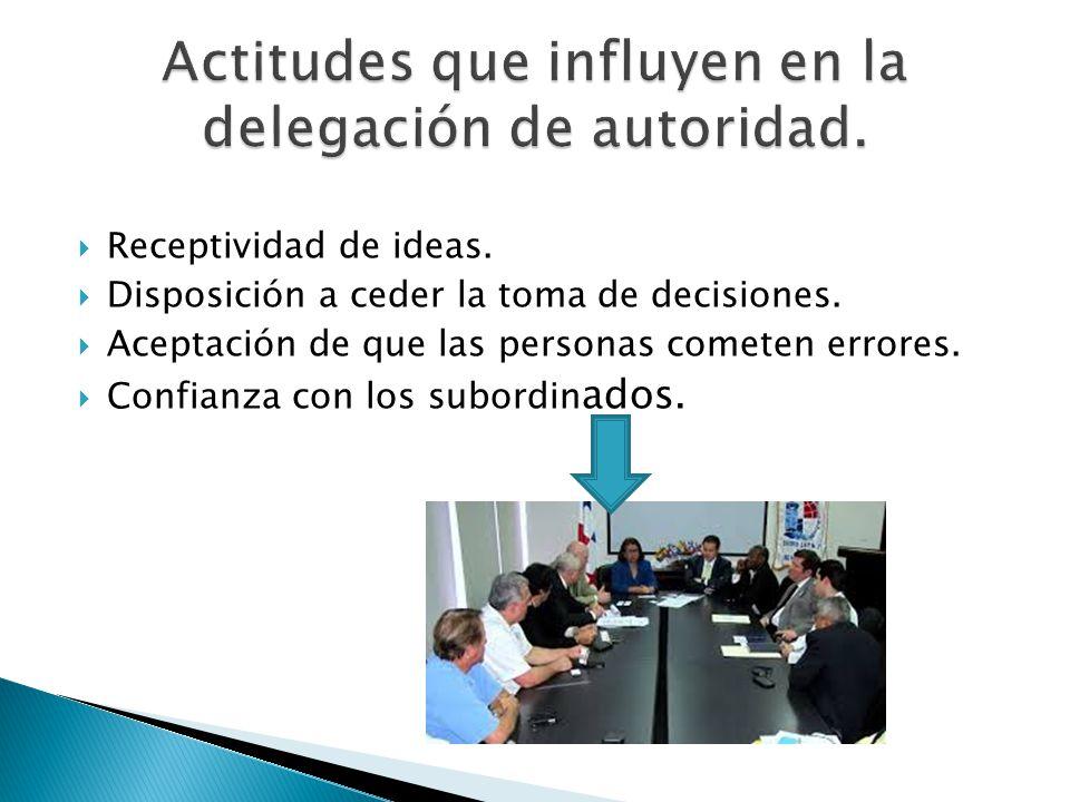 Actitudes que influyen en la delegación de autoridad.