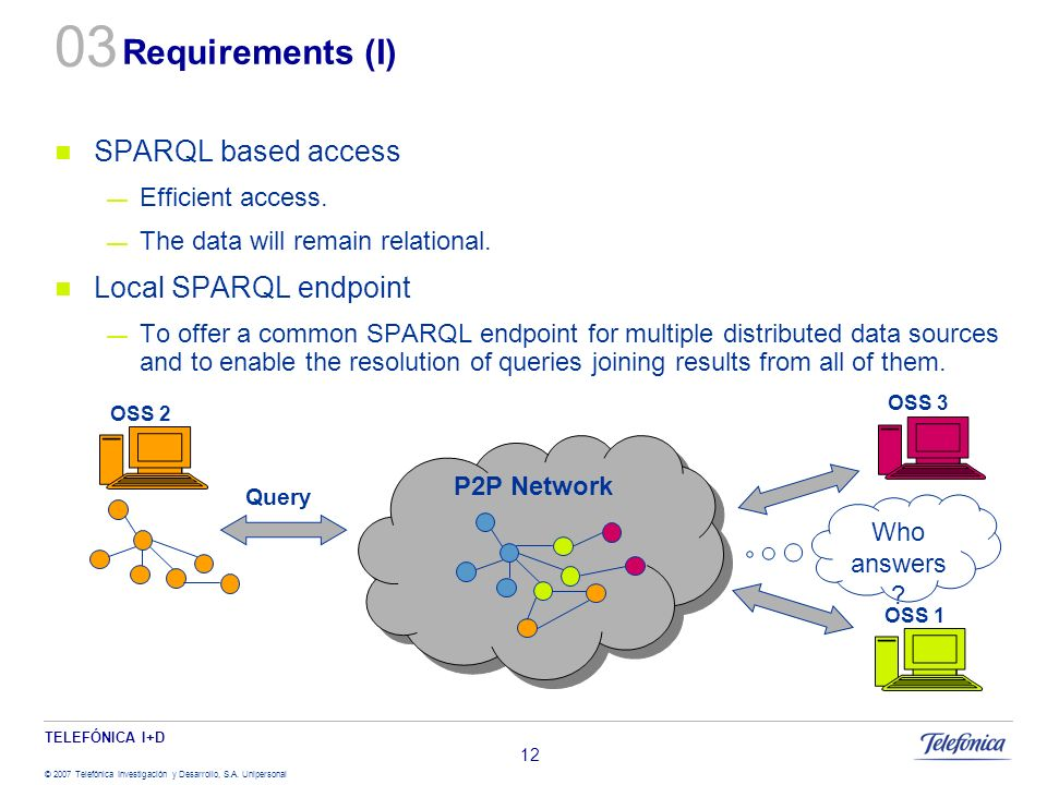 03 Requirements (I) SPARQL based access Local SPARQL endpoint