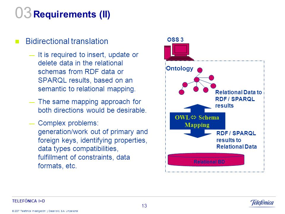 03 Requirements (II) Bidirectional translation