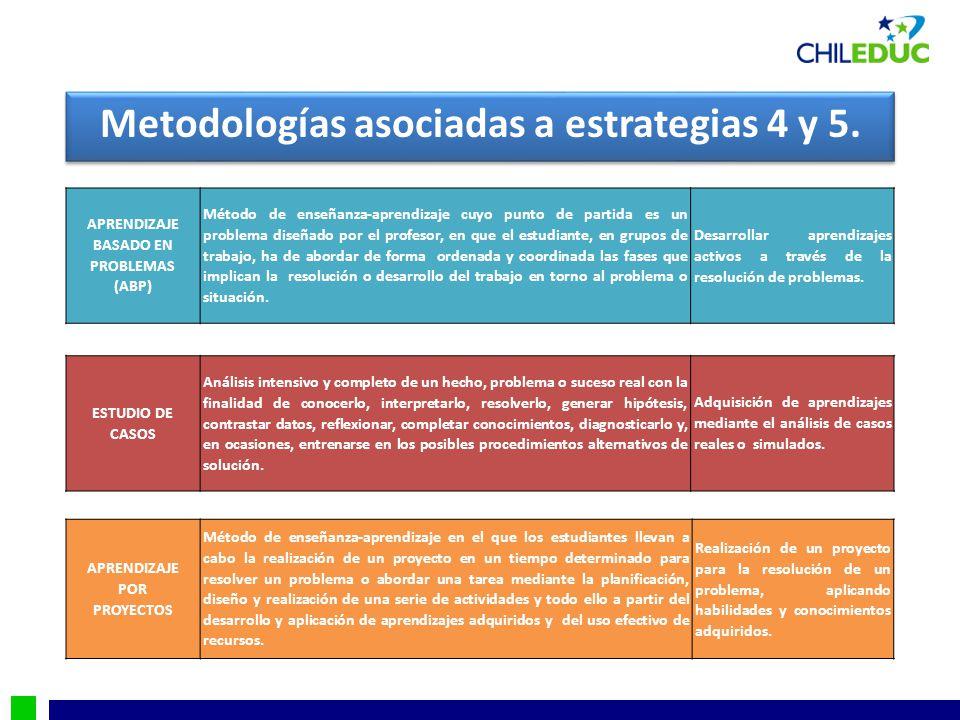 Metodologías asociadas a estrategias 4 y 5.