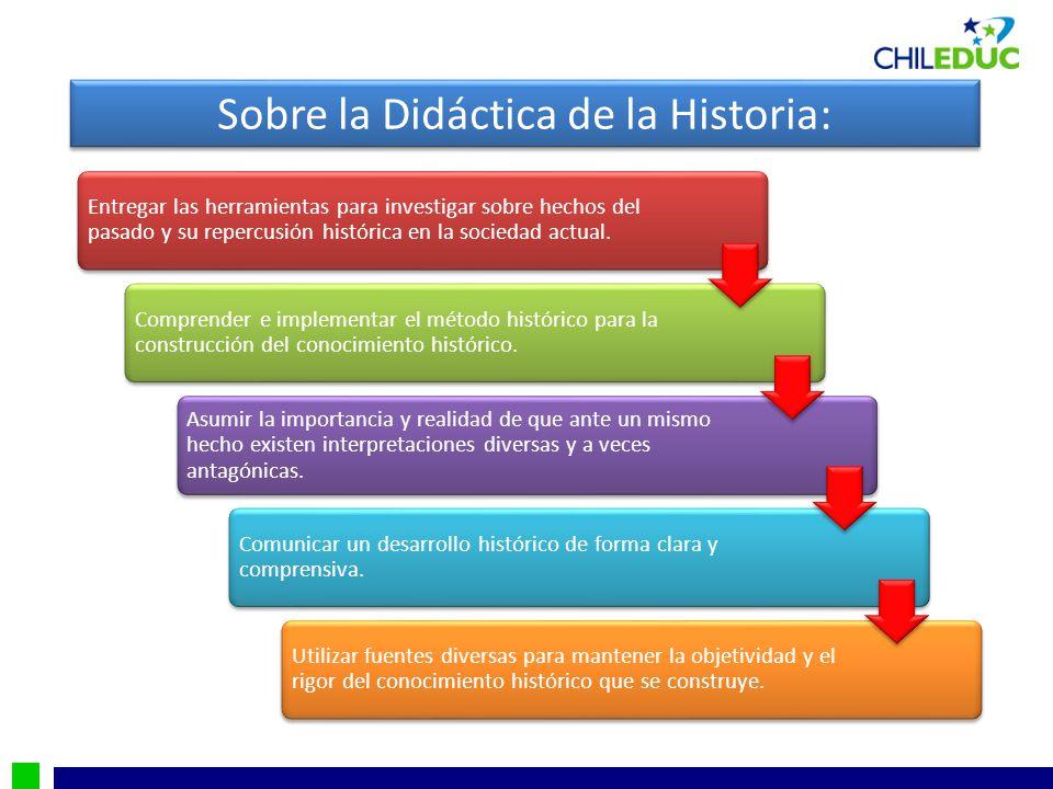 Sobre la Didáctica de la Historia: