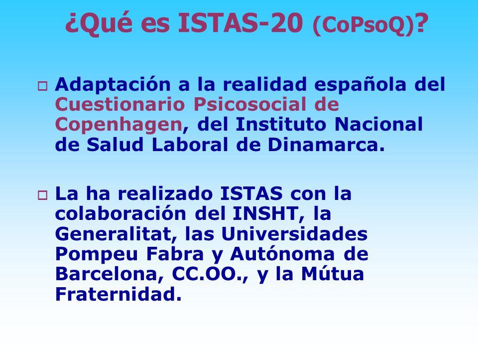 ¿Qué es ISTAS-20 (CoPsoQ)