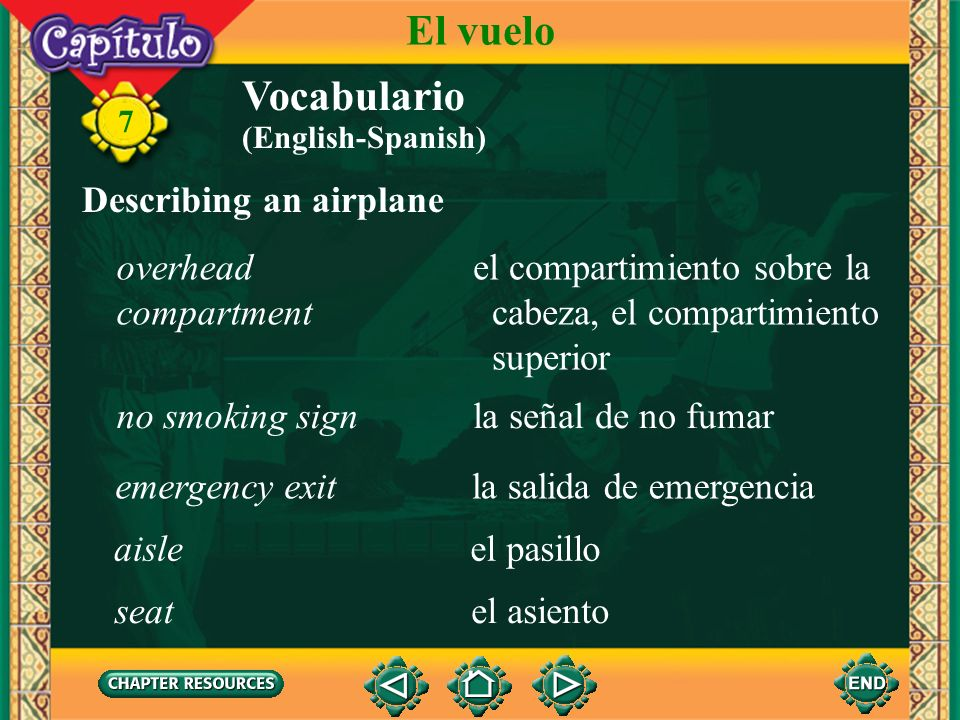 El vuelo Vocabulario Describing an airplane overhead compartment