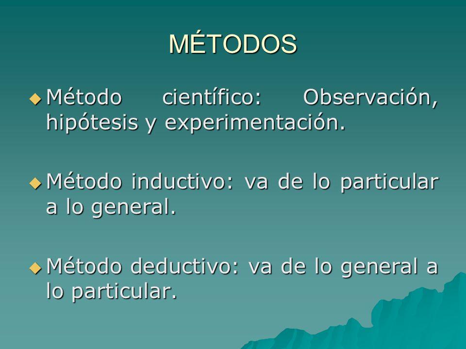 MÉTODOS Método científico: Observación, hipótesis y experimentación.