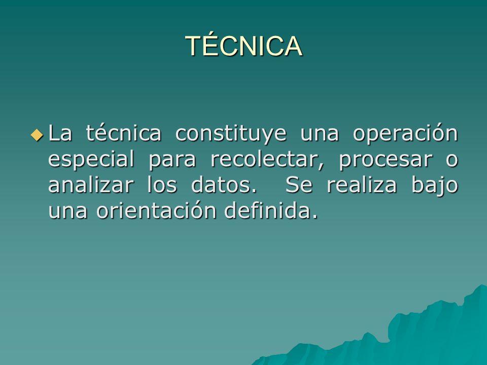 TÉCNICA La técnica constituye una operación especial para recolectar, procesar o analizar los datos.