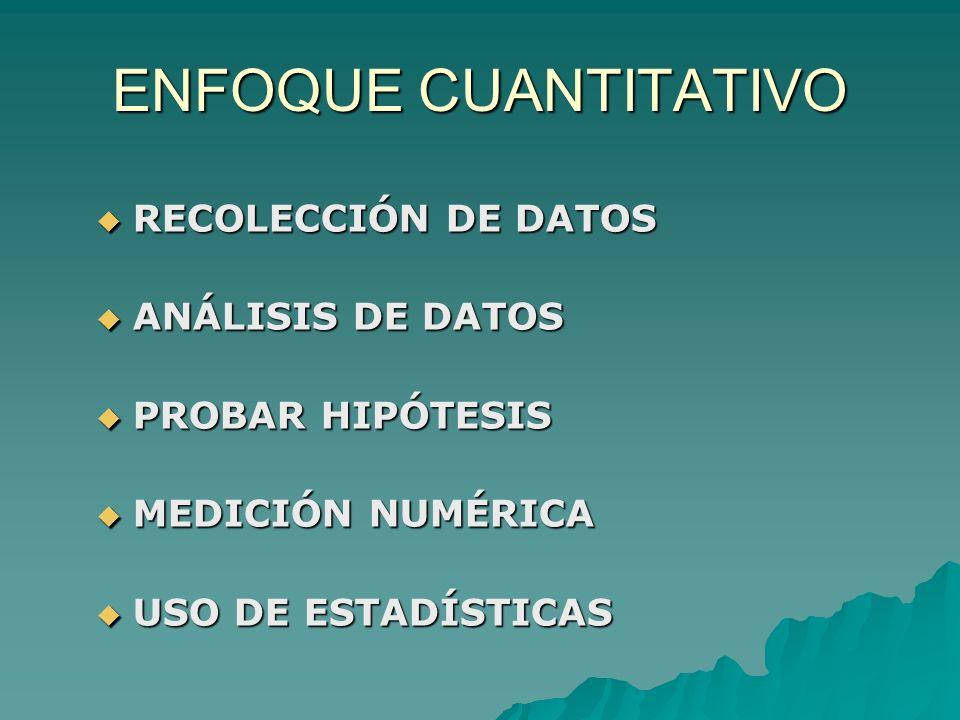ENFOQUE CUANTITATIVO RECOLECCIÓN DE DATOS ANÁLISIS DE DATOS