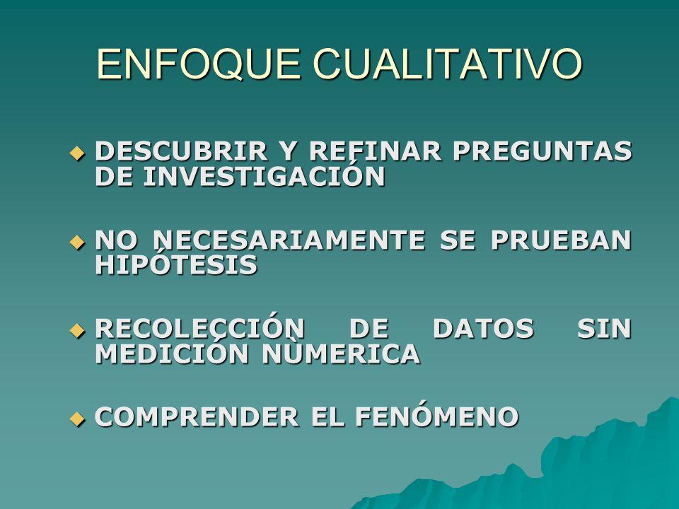 ENFOQUE CUALITATIVO DESCUBRIR Y REFINAR PREGUNTAS DE INVESTIGACIÓN