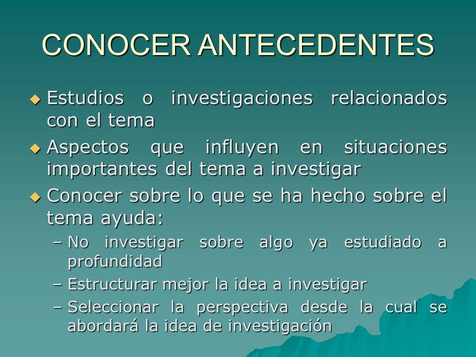 CONOCER ANTECEDENTES Estudios o investigaciones relacionados con el tema. Aspectos que influyen en situaciones importantes del tema a investigar.