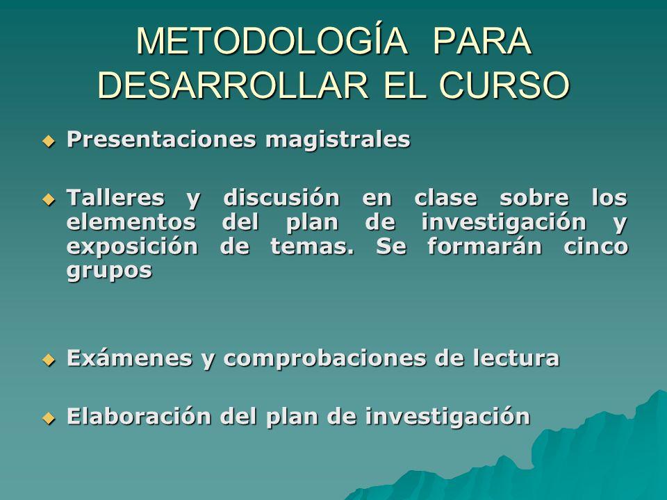 METODOLOGÍA PARA DESARROLLAR EL CURSO