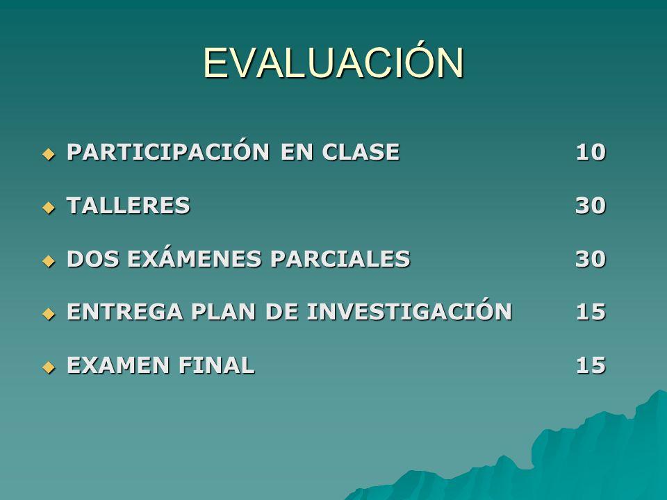 EVALUACIÓN PARTICIPACIÓN EN CLASE 10 TALLERES 30