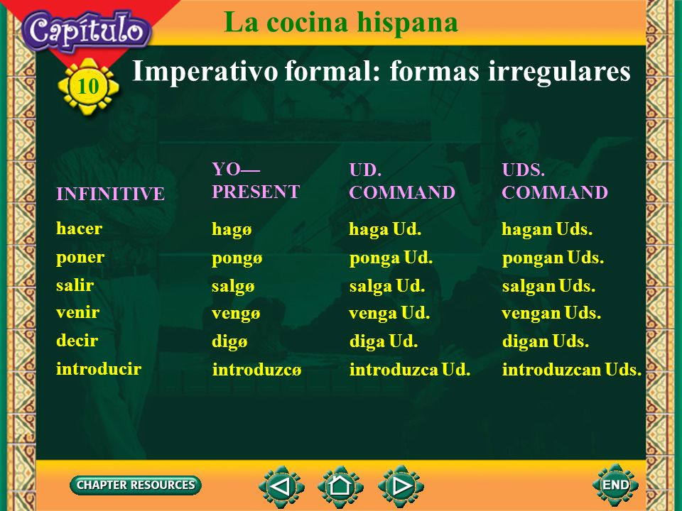 Imperativo formal: formas irregulares