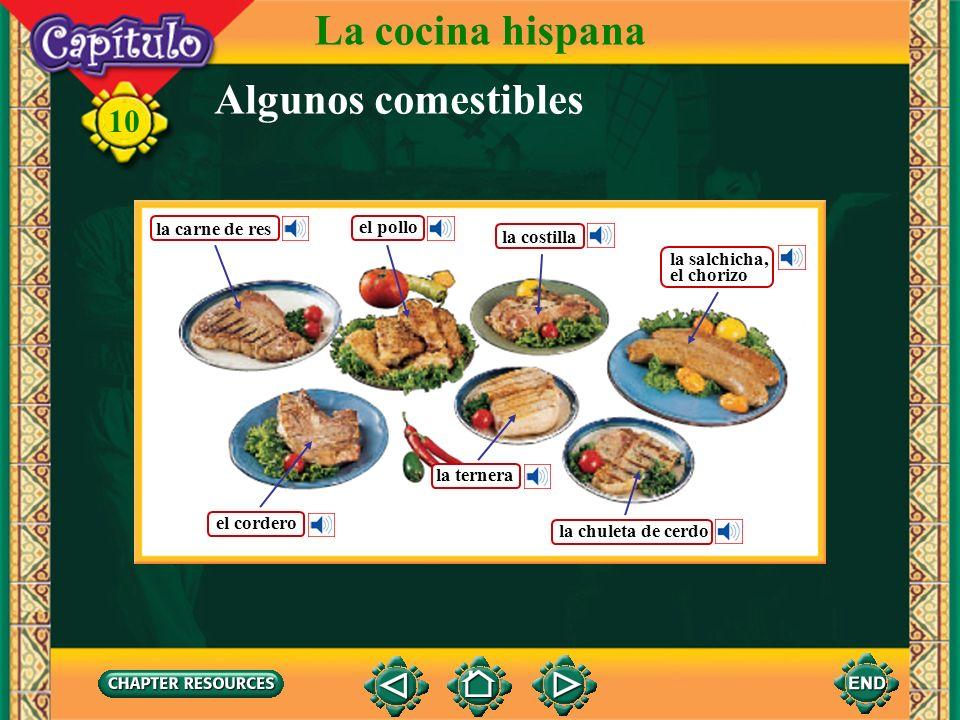 La cocina hispana Algunos comestibles la carne de res el pollo