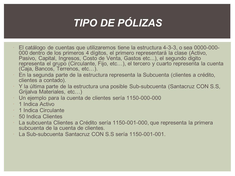TIPO DE PÓLIZAS