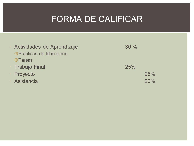 FORMA DE CALIFICAR Actividades de Aprendizaje 30 % Trabajo Final 25%