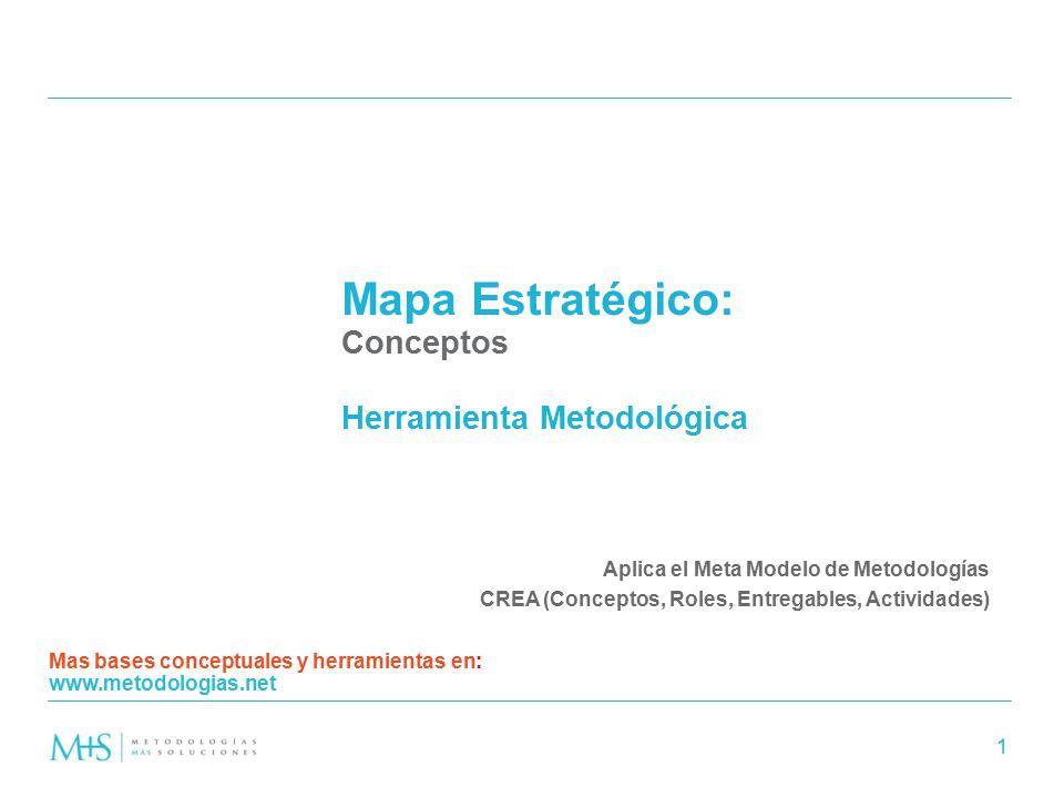 Mapa Estratégico: Conceptos Herramienta Metodológica