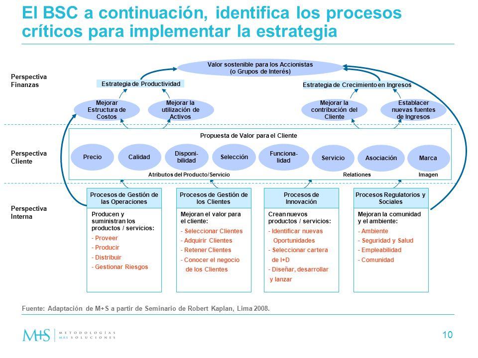 El BSC a continuación, identifica los procesos críticos para implementar la estrategia