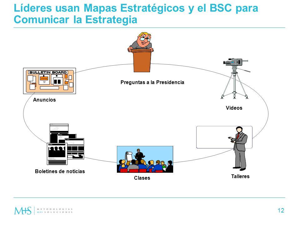 Líderes usan Mapas Estratégicos y el BSC para Comunicar la Estrategia