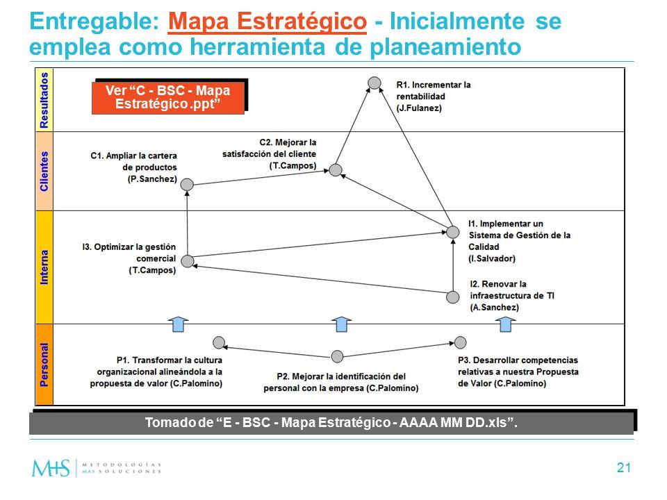 Entregable: Mapa Estratégico - Inicialmente se emplea como herramienta de planeamiento