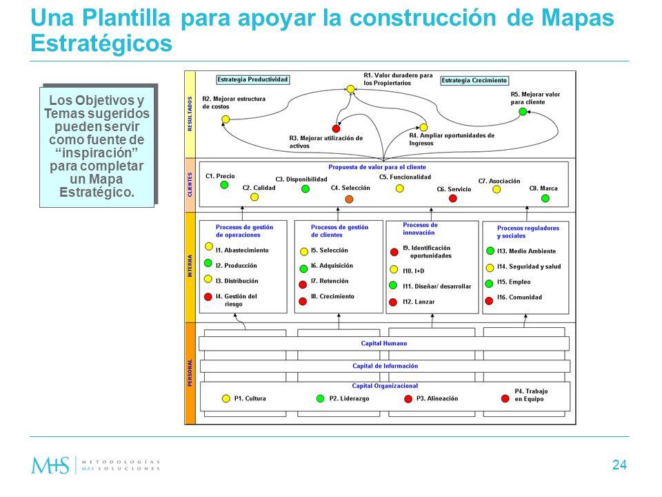 Una Plantilla para apoyar la construcción de Mapas Estratégicos