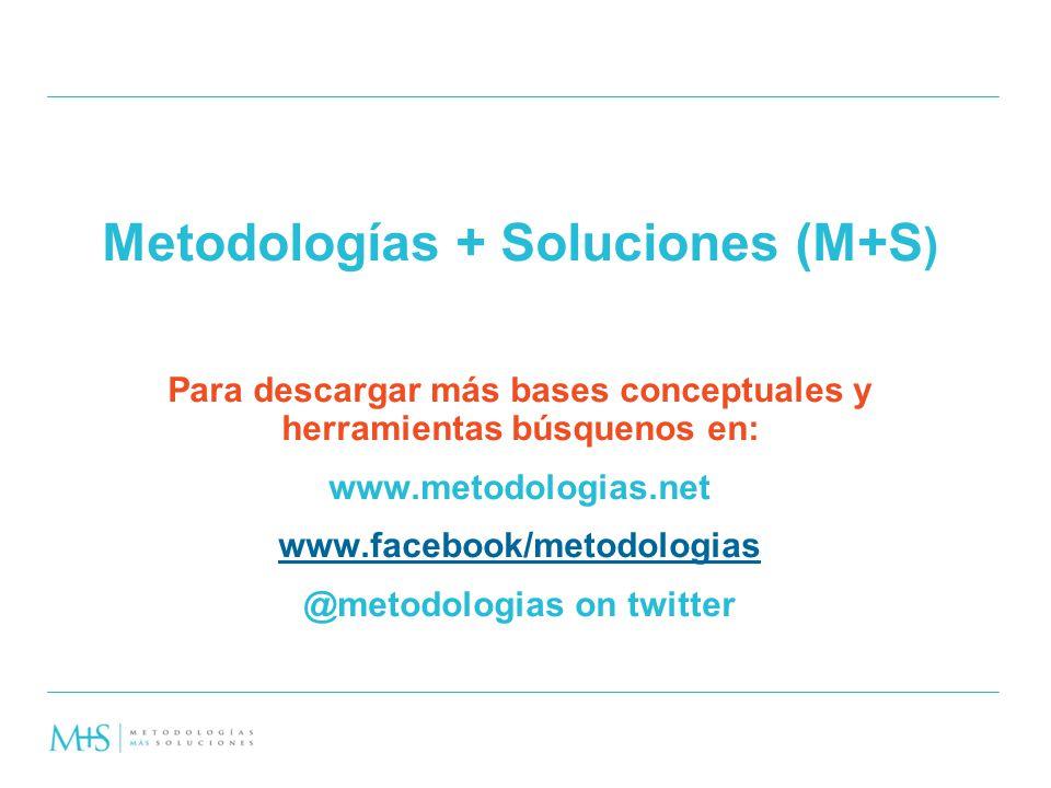 Metodologías + Soluciones (M+S)